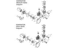 .Aqua Flo HIgh-Head and Medium-Head Dominator Pump Diagrams